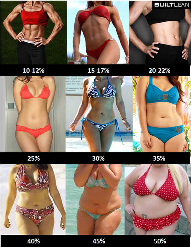 body-fat-percentage-women